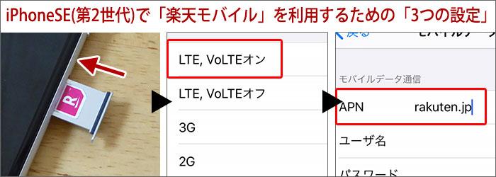iPhoneSE(第2世代)で「楽天モバイル」を利用するための「3つの設定」