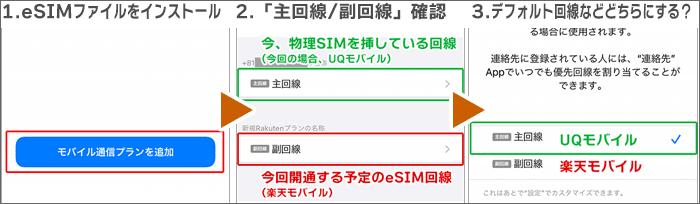 楽天モバイル「eSIMの初期設定」と、「開通」までの手順