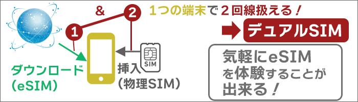 デュアルSIMなら、気軽に「eSIM」を体験できる!
