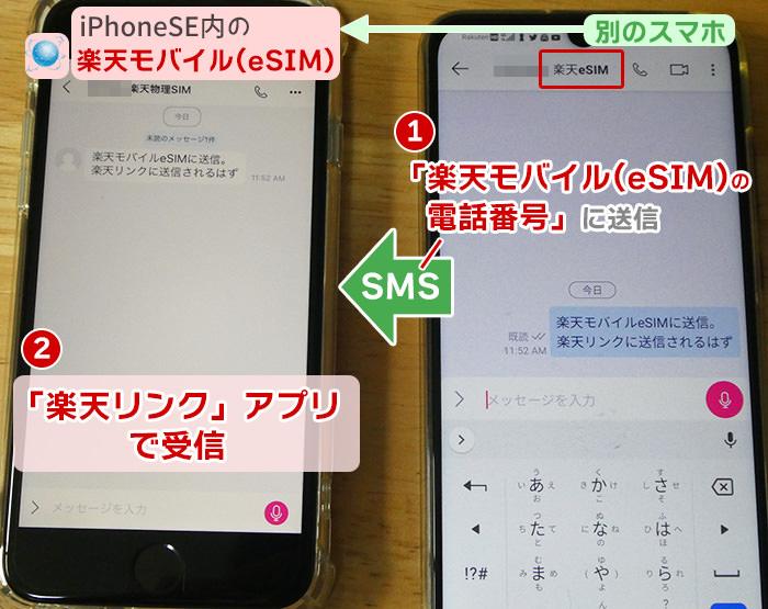 楽天モバイルの番号で受信→楽天リンクに受信