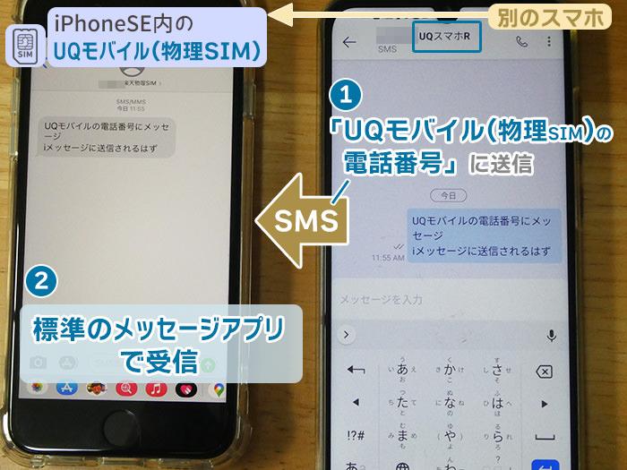 UQモバイルの番号で受信→iMessageに受信