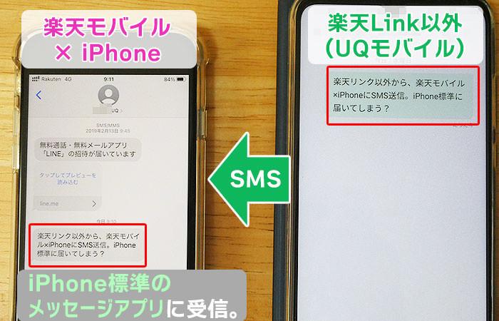 楽天Link以外から、楽天モバイル回線のiPhoneに、SMS01