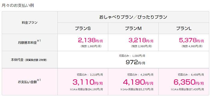 UQモバイルiPhone6s 128GB込みの月額料金