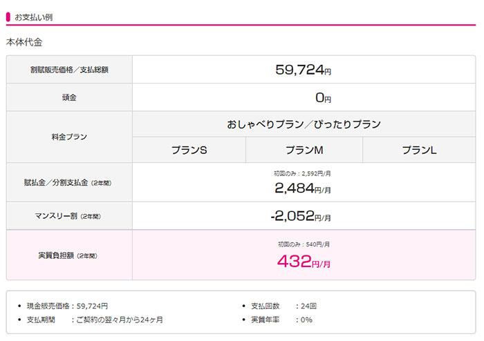 UQモバイルiPhone6s 32GB価格