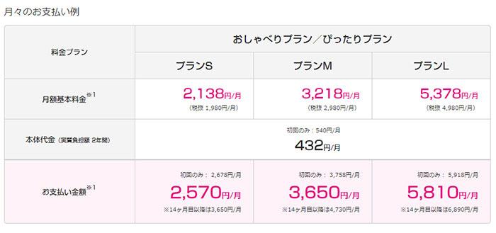 UQモバイルiPhone6s 32GB込みの月額料金