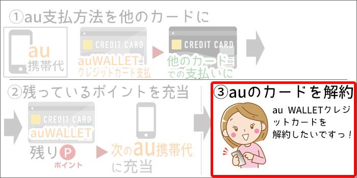au WALLETクレジットカード解約の手順(イラスト)STEP3