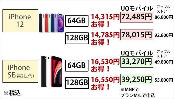 公式オンラインショップにてiPhoneが安くなる!