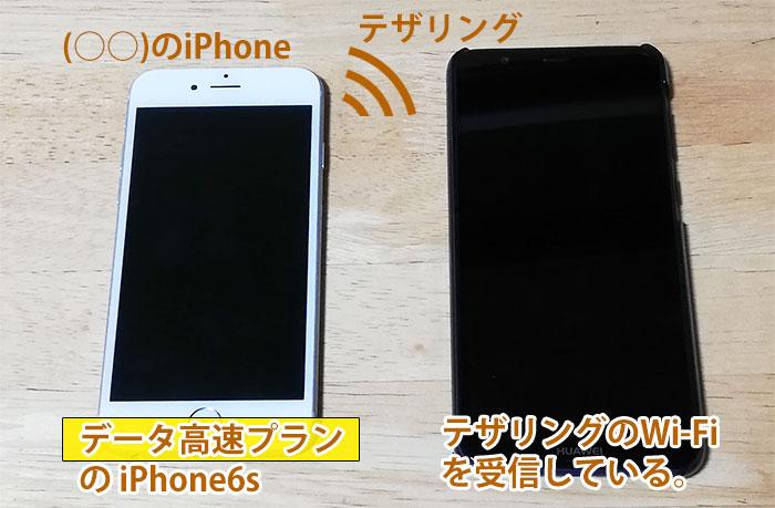 UQモバイル、iPhoneでデータ専用プランテザリング実験写真