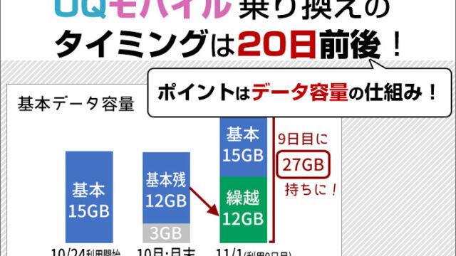 UQモバイル乗り換えのタイミングは20日前後!初月は日割りだが、データ容量の仕組みによりおトクに。