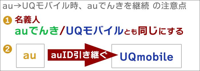 注意点:名義人は「auでんき」「UQモバイル」とも同じにする、auIDを引き継ぐ。