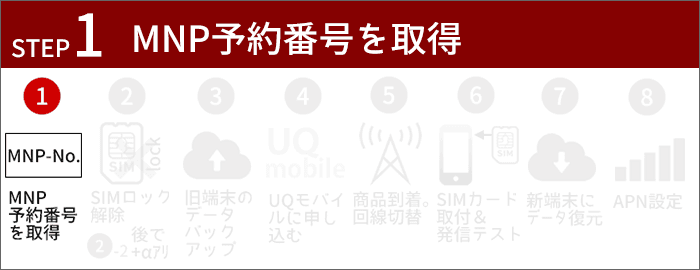 UQモバイルに乗り換え MNP予約番号を取得