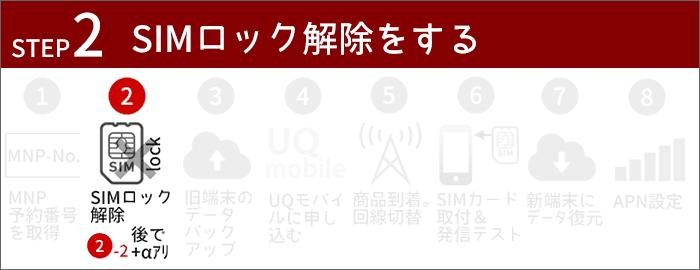 UQモバイルに乗り換え SIMロック解除をする