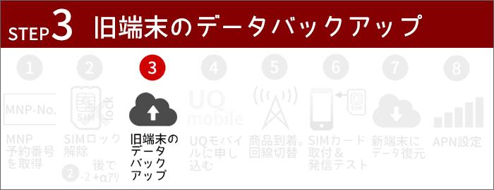 UQモバイルに乗り換え 旧端末のデータをバックアップする