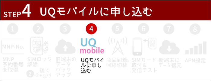 UQモバイルに乗り換え UQモバイルに申し込む