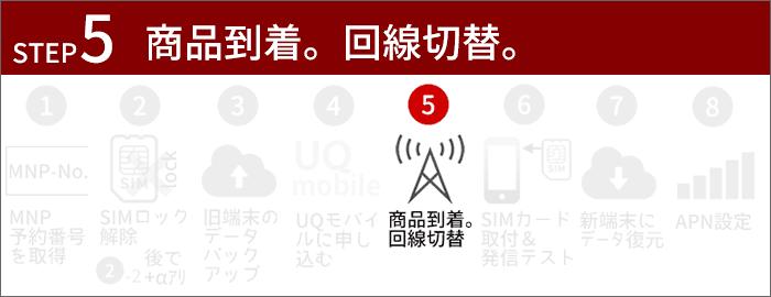 UQモバイルに乗り換え 商品到着。回線切替