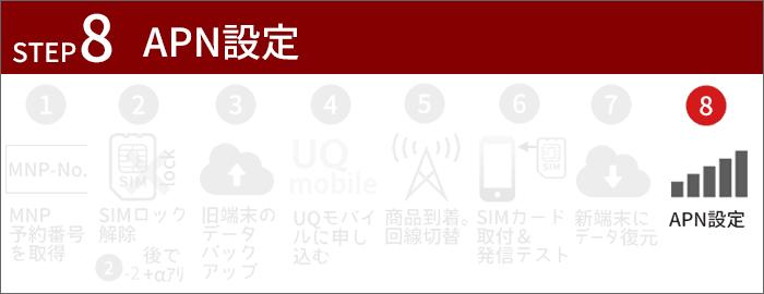 UQモバイルに乗り換え APN設定