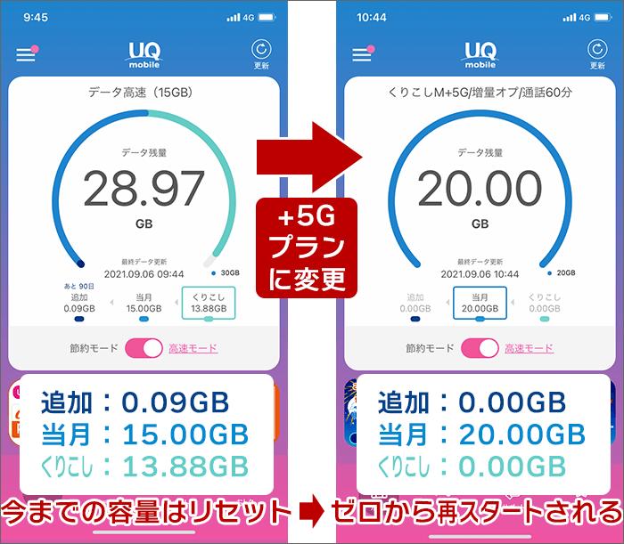 他プランから「くりこしプラン+5G」に変更時、データ容量は一旦リセットされる。
