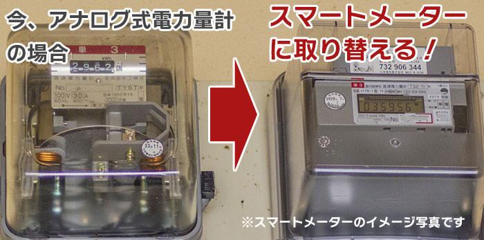 アナログ式電力量計の場合「スマートメーター」に取替え