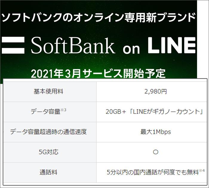「SoftBank on LINE」のプラン詳細