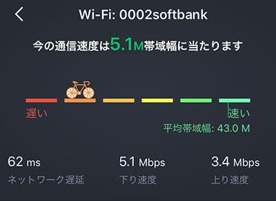 ワイモバイルWi-Fiのスターバックスでの通信速度調査02