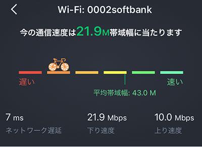 ワイモバイルWi-Fiのドトールコーヒーでの通信速度調査01