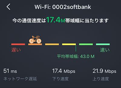 ワイモバイルWi-Fiのタリーズコーヒーでの通信速度調査01