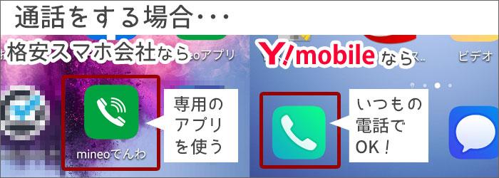 格安スマホでは専用アプリ利用、ワイモバはいつも電話が使える!